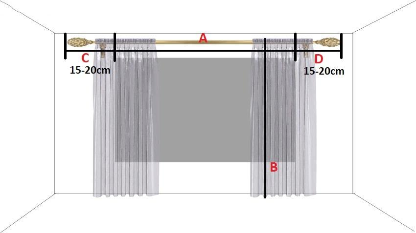 hướng dẫn cách đo rèm vải phủ bì
