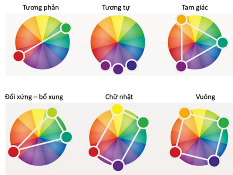Nguyên tắc phối màu trong nội thất