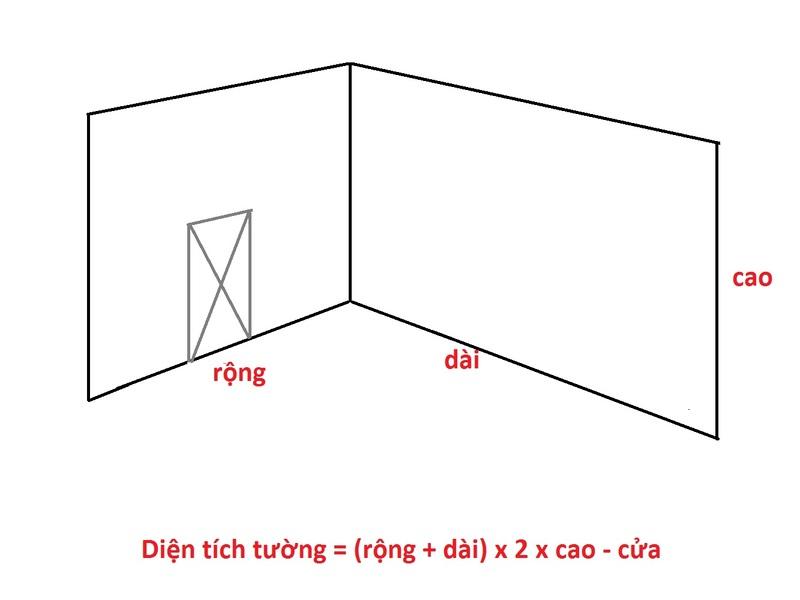 cách đo diện tích tường
